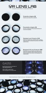 Kickstarter for bespectacled Gear VR owners