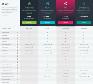 Unity Introduces New Pricing Tiers: Personal, Plus, Pro and Enterprise