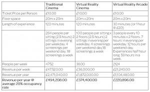 How Virtual Reality Will Change The Cinema