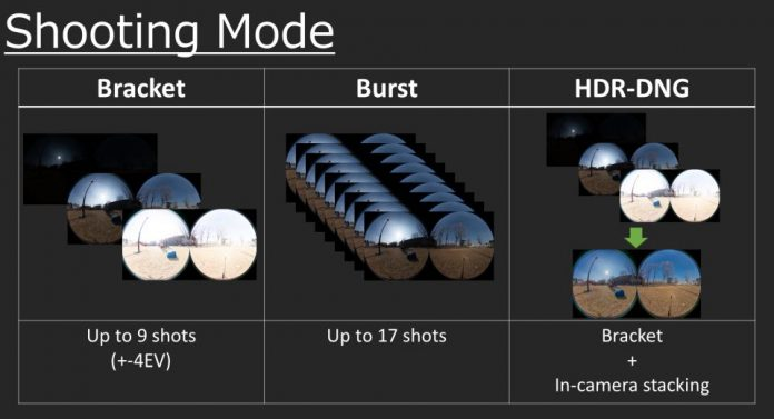 Theta Z1 takes 9 raw shots in 0.3 seconds with new plugin (but with a WARNING)